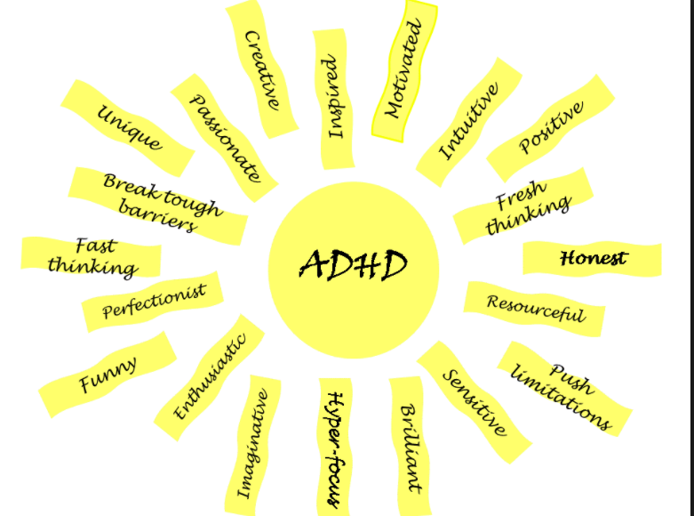 Adhd How It S Connected To Cognitive Development Brainchecker