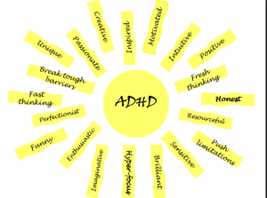 ADHD Adult Peer Support Group @ Koelbel Library